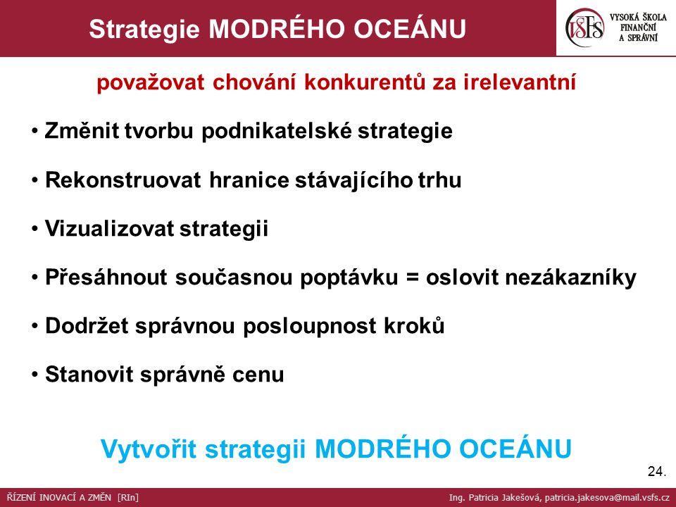 Strategie MODRÉHO OCEÁNU Vytvořit strategii MODRÉHO OCEÁNU