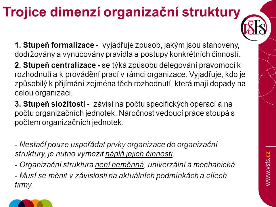 Trojice dimenzí organizační struktury