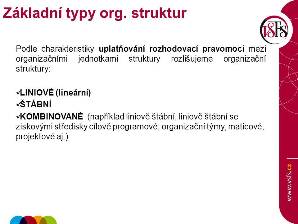 Základní typy org. struktur