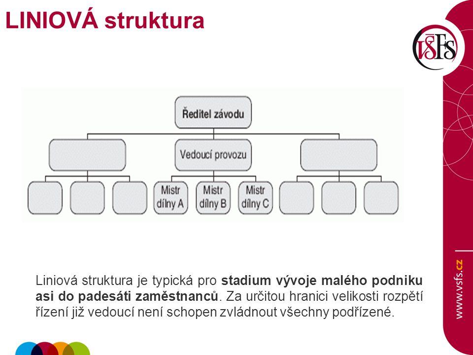 LINIOVÁ struktura
