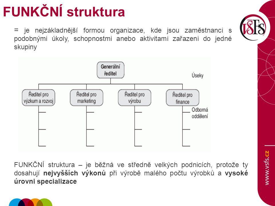 FUNKČNÍ struktura