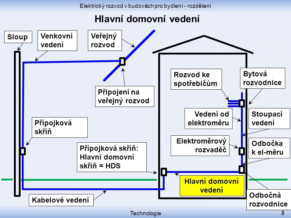 Elektrický rozvod v budovách pro bydlení - rozdělení