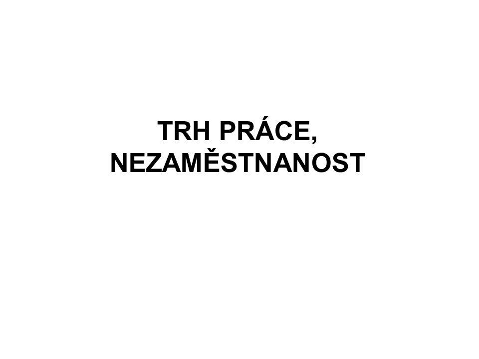 TRH PRÁCE, NEZAMĚSTNANOST