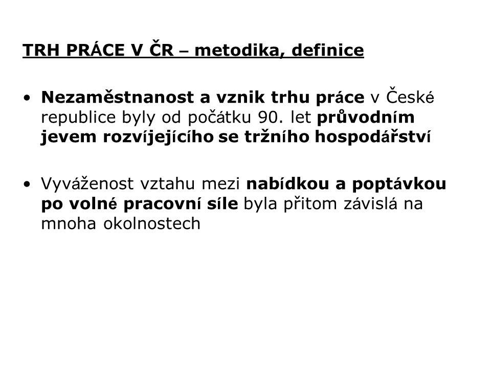 TRH PRÁCE V ČR – metodika, definice