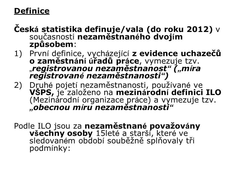 Definice Česká statistika definuje/vala (do roku 2012) v současnosti nezaměstnaného dvojím způsobem: