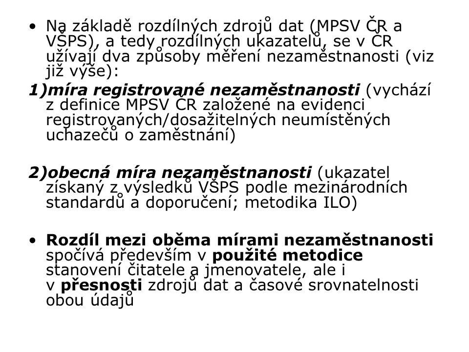Na základě rozdílných zdrojů dat (MPSV ČR a VŠPS), a tedy rozdílných ukazatelů, se v ČR užívají dva způsoby měření nezaměstnanosti (viz již výše):