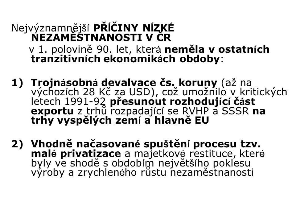 Nejvýznamnější PŘÍČINY NÍZKÉ NEZAMĚSTNANOSTI V ČR