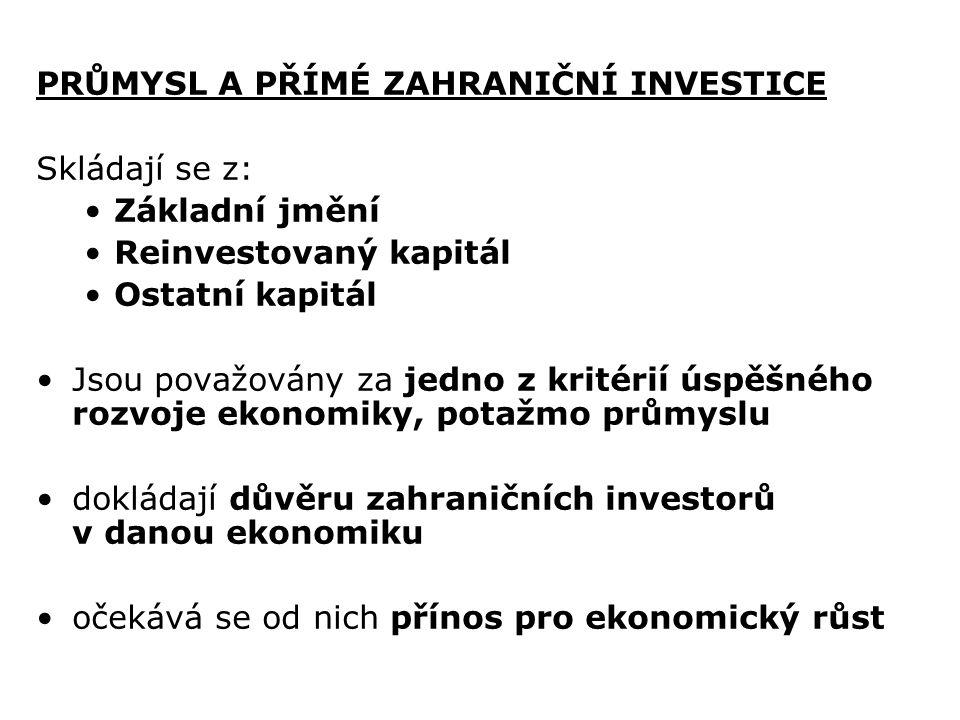 PRŮMYSL A PŘÍMÉ ZAHRANIČNÍ INVESTICE