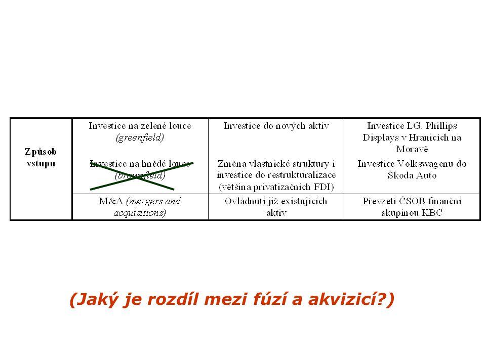 (Jaký je rozdíl mezi fúzí a akvizicí )