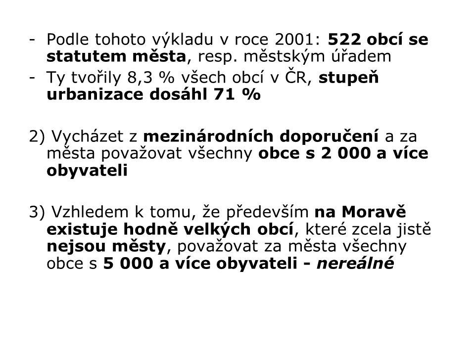 Podle tohoto výkladu v roce 2001: 522 obcí se statutem města, resp
