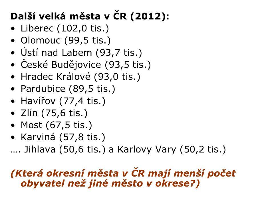 Další velká města v ČR (2012):