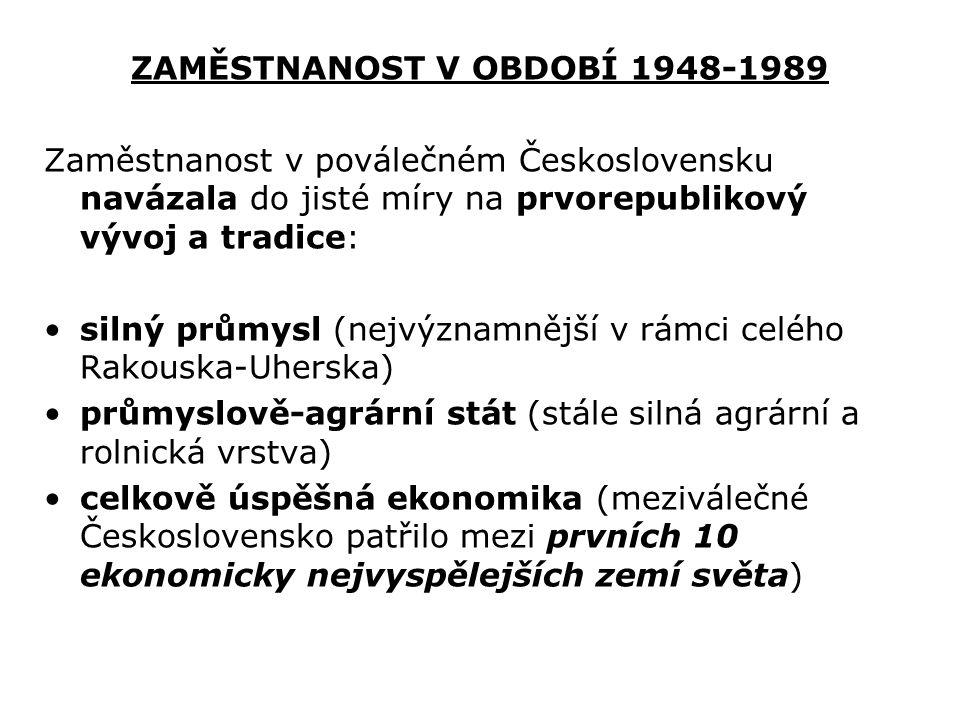 ZAMĚSTNANOST V OBDOBÍ 1948-1989
