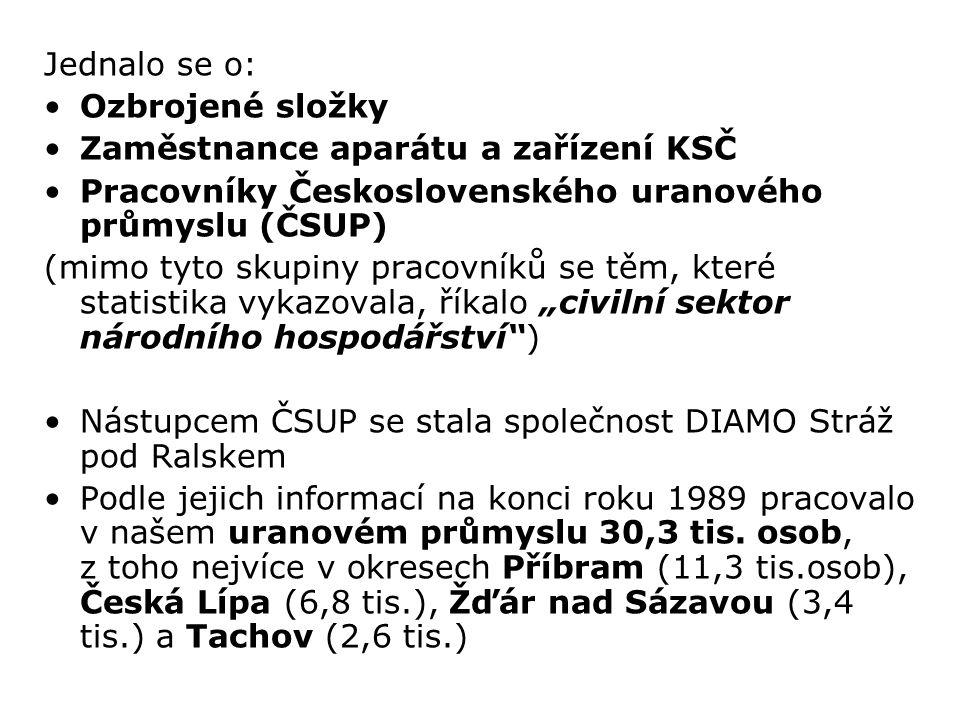 Jednalo se o: Ozbrojené složky. Zaměstnance aparátu a zařízení KSČ. Pracovníky Československého uranového průmyslu (ČSUP)