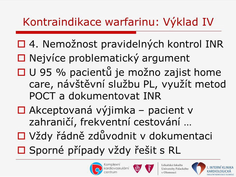 Kontraindikace warfarinu: Výklad IV