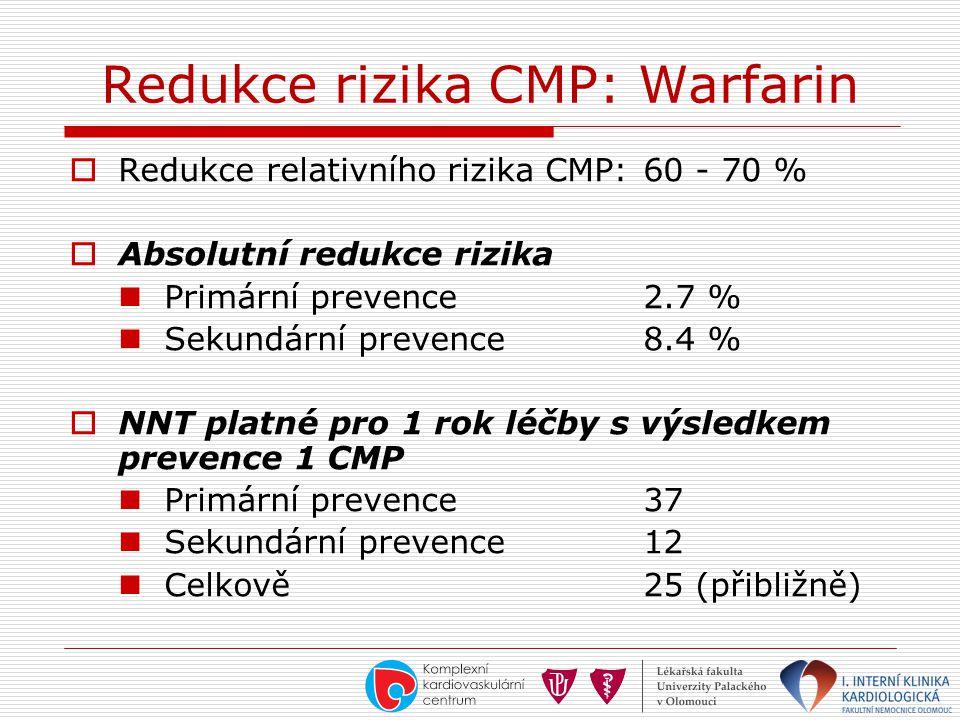 Redukce rizika CMP: Warfarin