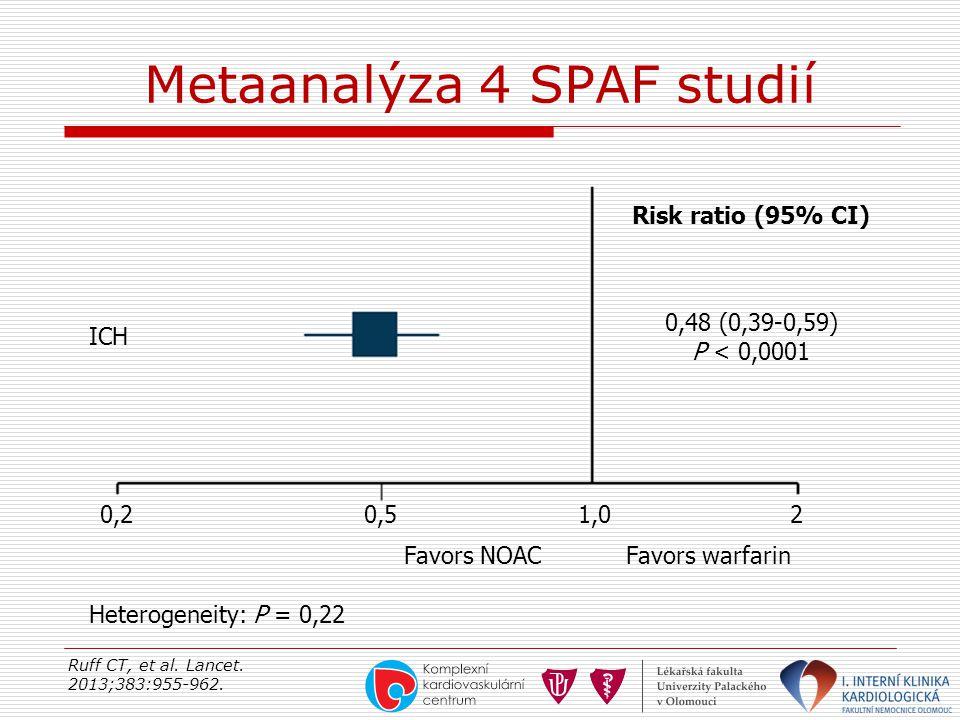 Metaanalýza 4 SPAF studií