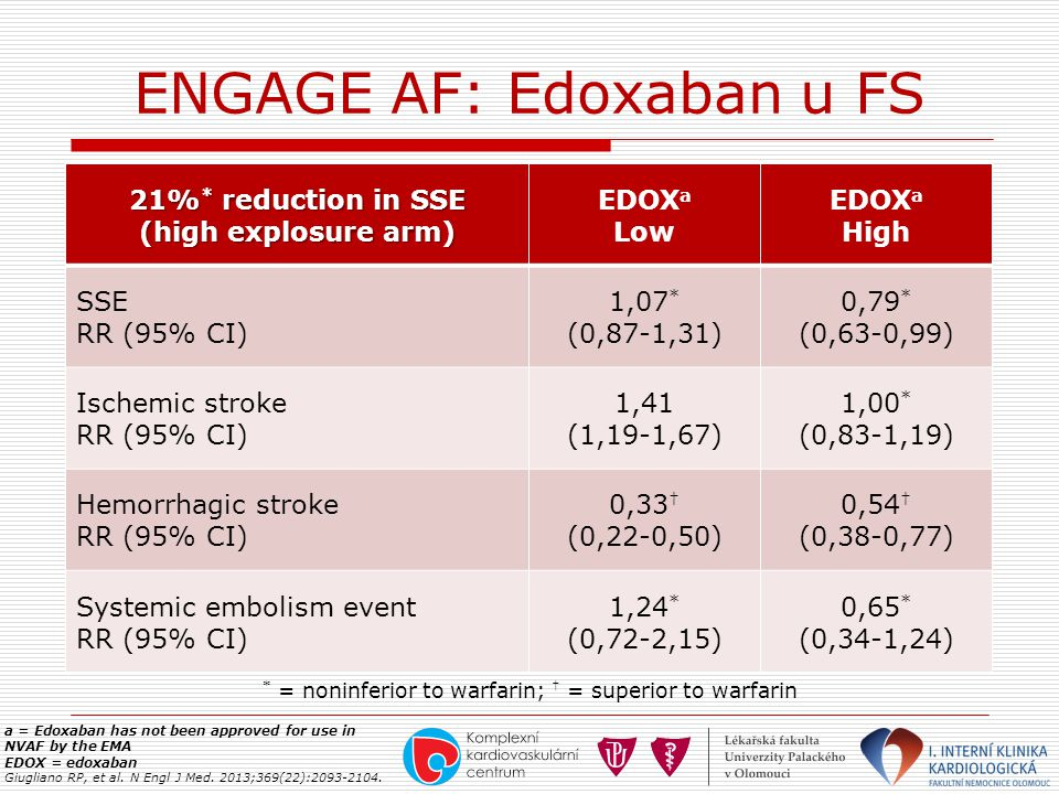 ENGAGE AF: Edoxaban u FS