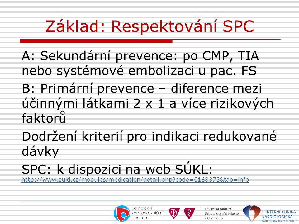Základ: Respektování SPC
