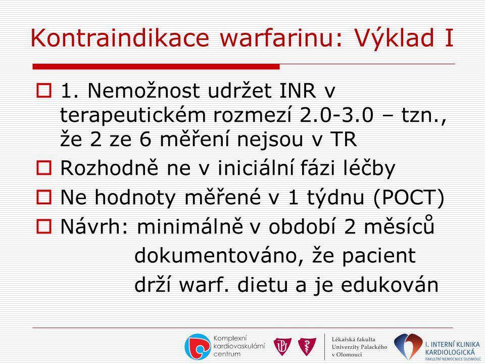Kontraindikace warfarinu: Výklad I