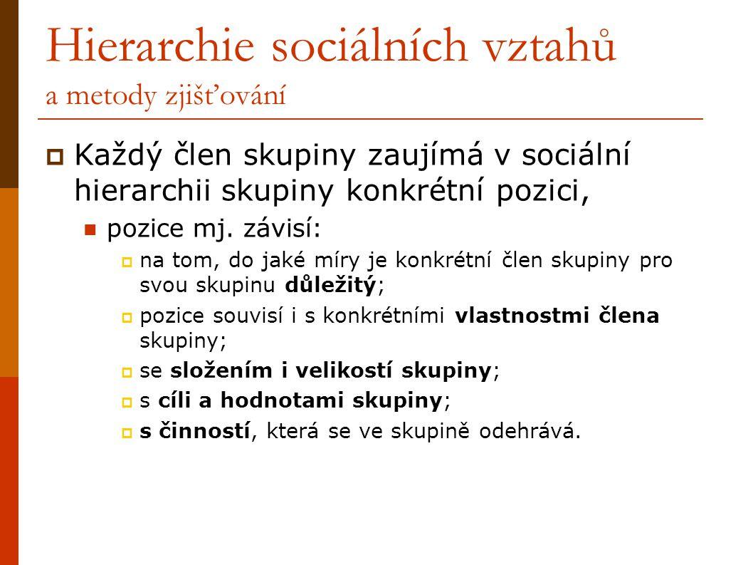 Hierarchie sociálních vztahů a metody zjišťování