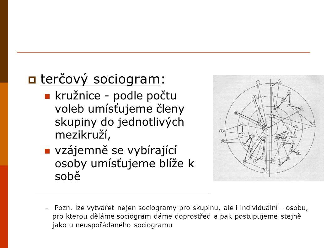 terčový sociogram: kružnice - podle počtu voleb umísťujeme členy skupiny do jednotlivých mezikruží,