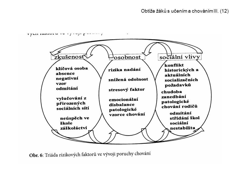 Obtíže žáků s učením a chováním III. (12)