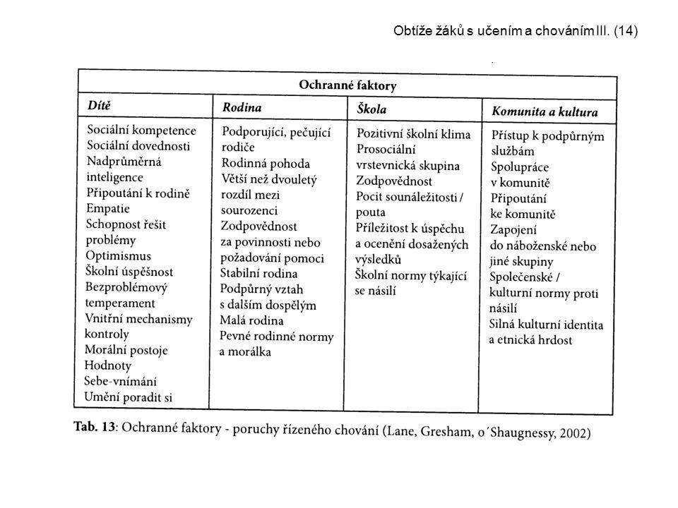 Obtíže žáků s učením a chováním III. (14)