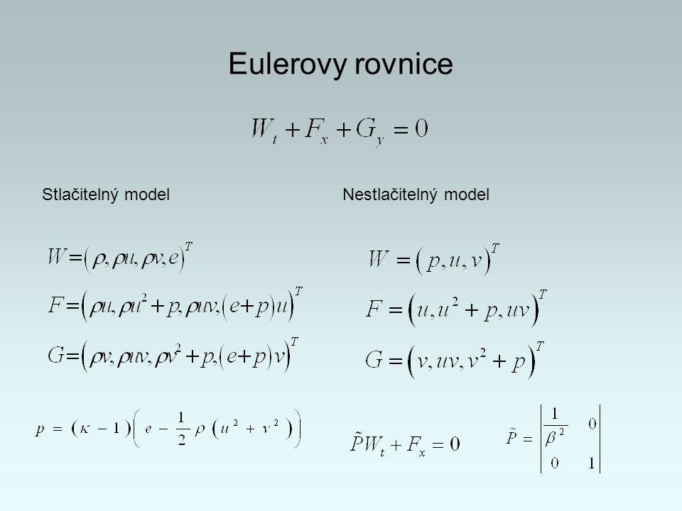 Eulerovy rovnice Stlačitelný model Nestlačitelný model