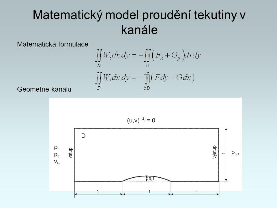 Matematický model proudění tekutiny v kanále