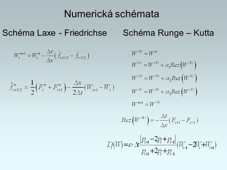 Numerická schémata Schéma Laxe - Friedrichse Schéma Runge – Kutta