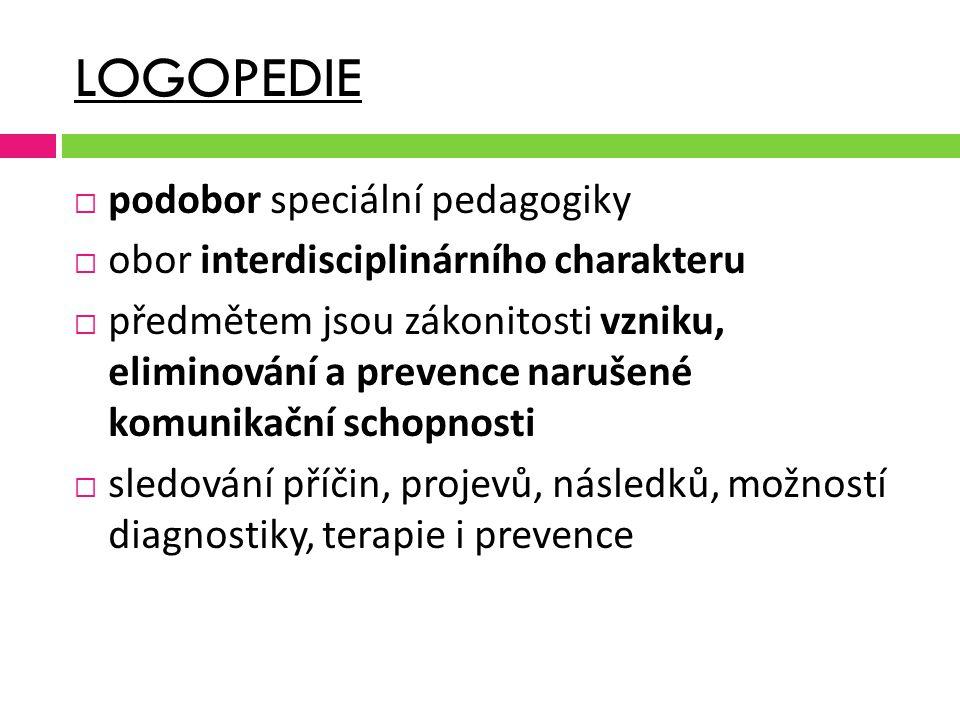 LOGOPEDIE podobor speciální pedagogiky