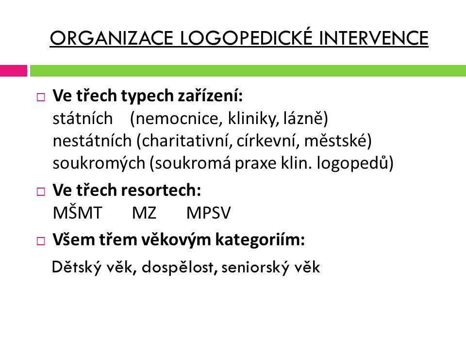 ORGANIZACE LOGOPEDICKÉ INTERVENCE