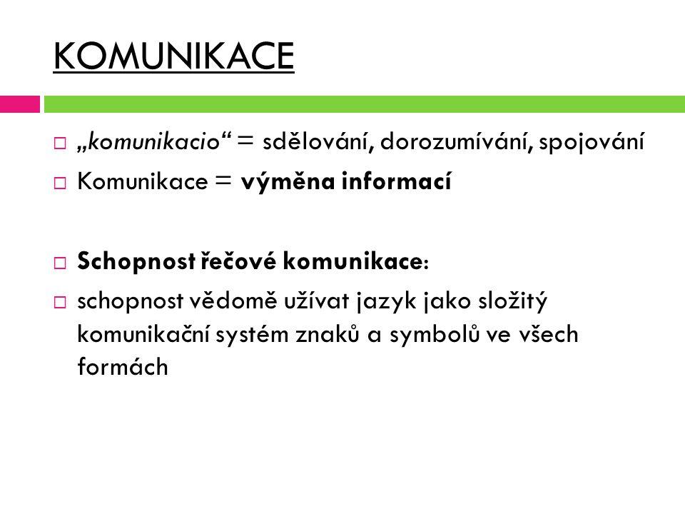 """KOMUNIKACE """"komunikacio = sdělování, dorozumívání, spojování"""