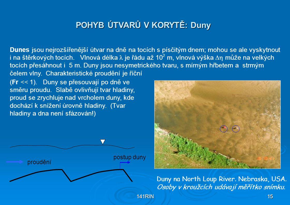 POHYB ÚTVARŮ V KORYTĚ: Duny