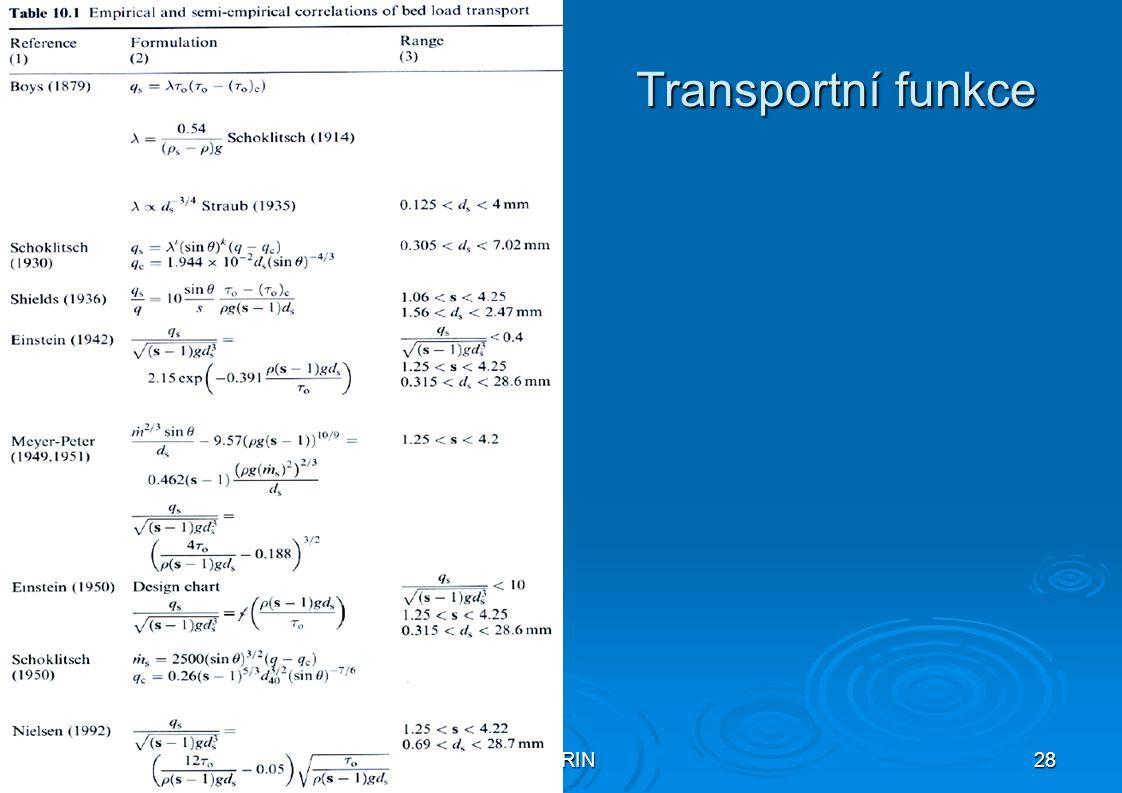 Transportní funkce 141RIN