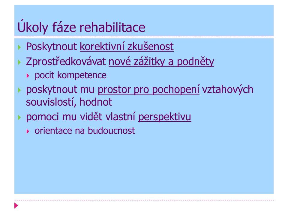 Úkoly fáze rehabilitace