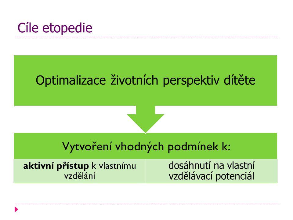 Cíle etopedie Optimalizace životních perspektiv dítěte