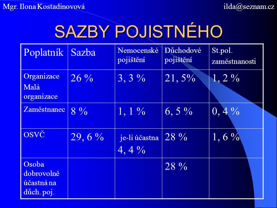SAZBY POJISTNÉHO Poplatník Sazba 26 % 3, 3 % 21, 5% 1, 2 % 8 % 1, 1 %