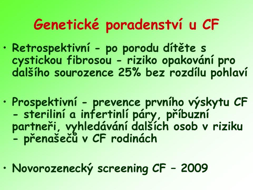 Genetické poradenství u CF