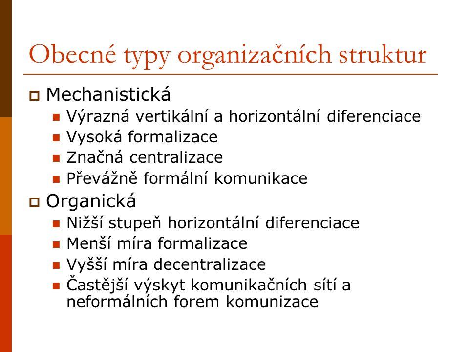 Obecné typy organizačních struktur