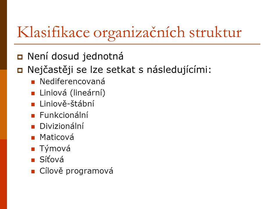 Klasifikace organizačních struktur