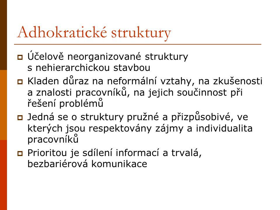 Adhokratické struktury