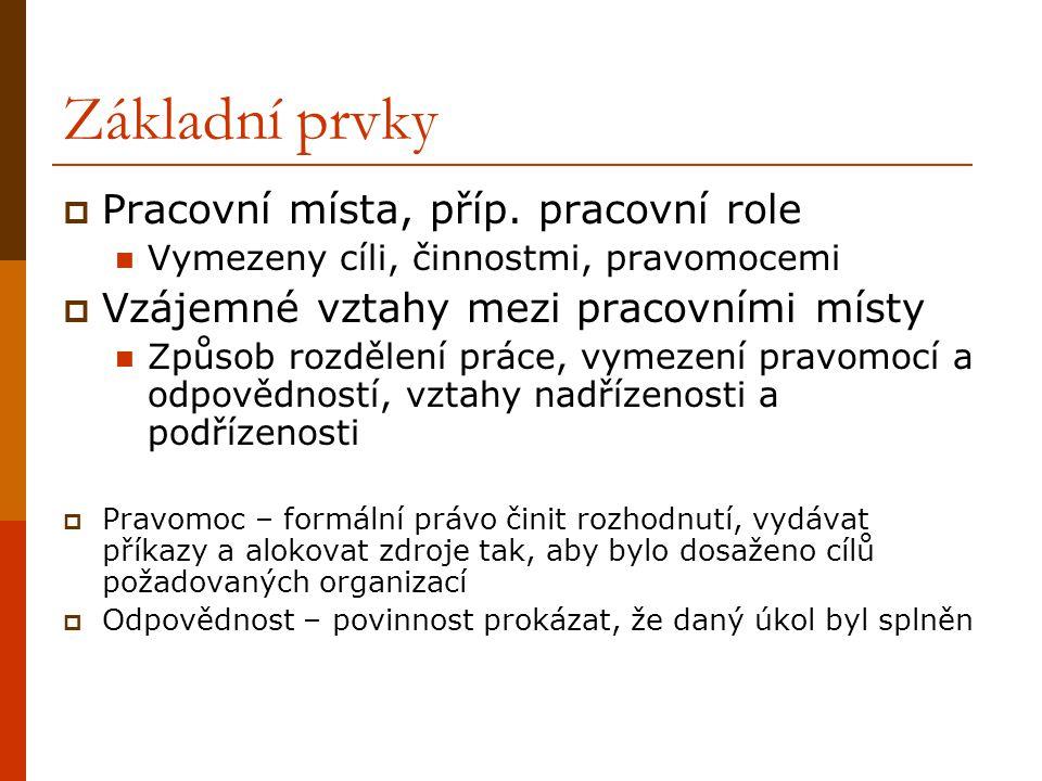 Základní prvky Pracovní místa, příp. pracovní role
