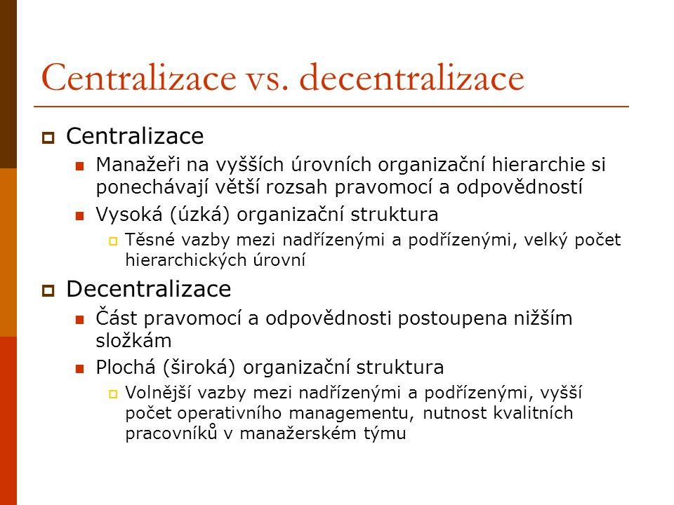Centralizace vs. decentralizace