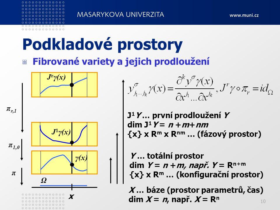 Podkladové prostory Fibrované variety a jejich prodloužení Jrγ(x) πr,1