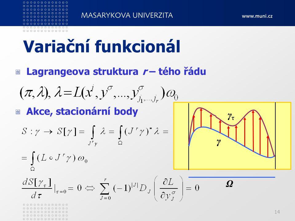Variační funkcionál Lagrangeova struktura r – tého řádu
