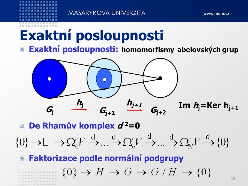 Exaktní posloupnosti Exaktní posloupnosti: homomorfismy abelovských grup. De Rhamův komplex d 2=0.
