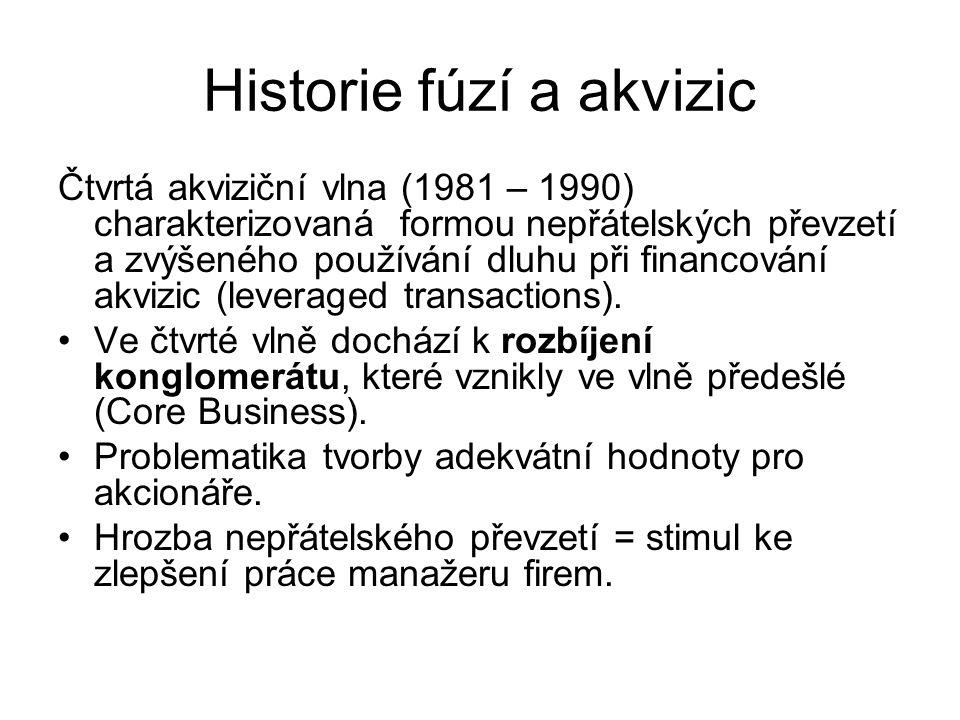 Historie fúzí a akvizic