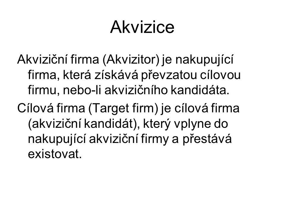 Akvizice Akviziční firma (Akvizitor) je nakupující firma, která získává převzatou cílovou firmu, nebo-li akvizičního kandidáta.
