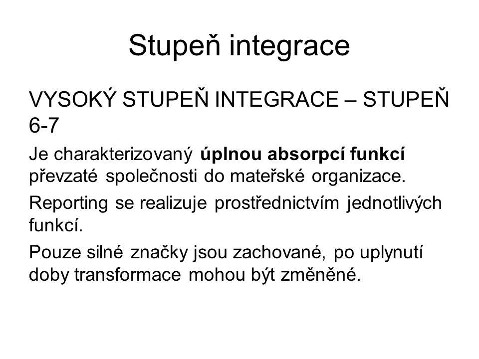 Stupeň integrace VYSOKÝ STUPEŇ INTEGRACE – STUPEŇ 6-7